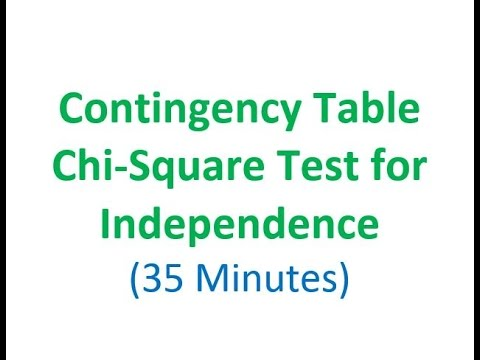 Contingency Tables - ChiSquare Test for Independence