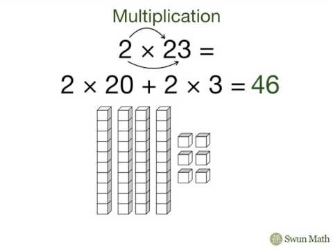 swun math homework grade 4