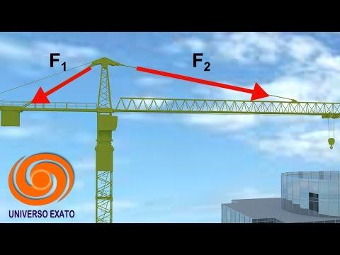 Física 1 C3-A1 Vetores; Grandezas Vetoriais e Sistemas de Coordenadas Cartesianas e Polar