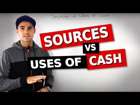 FIN 300 - Sources vs Uses of Cash - Ryerson University
