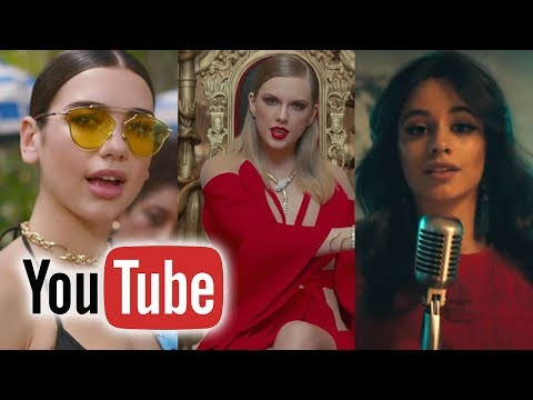 YouTube - Top 100 Most Viewed Music Videos Of 2017