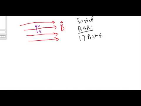 Lorentz Force and Right Hand Rule