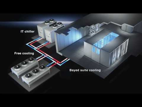 Rittal Data Center Cooling: Solutions to Help Your Bottom Line