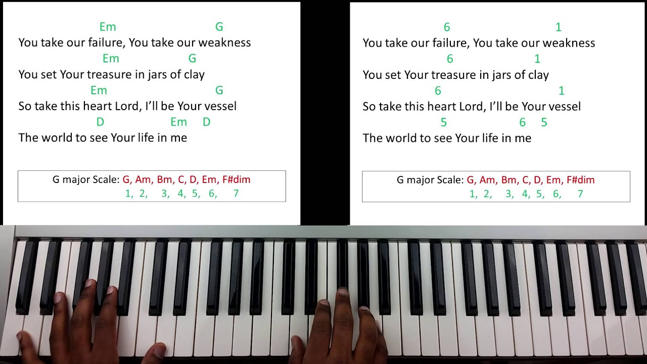 Broken vessels amazing grace hillsong worship piano tutorial broken vessels amazing grace hillsong worship piano tutorial youtube hexwebz Gallery