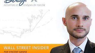 EUR/USD & Forex : Tour d'horizon des graphiques H4