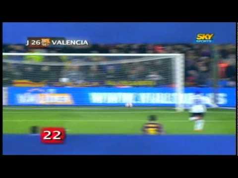 Celebración Bicampeon FC BARCELONA Mayo 2010. Todos los Goles de  Messi La Liga