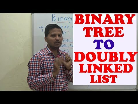 Binary Tree to Doubly Linked List ( Inorder Based) BST to DLL