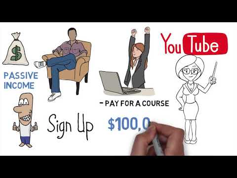 how to Make Money And Passive Income Online   How To Make Money Online 2