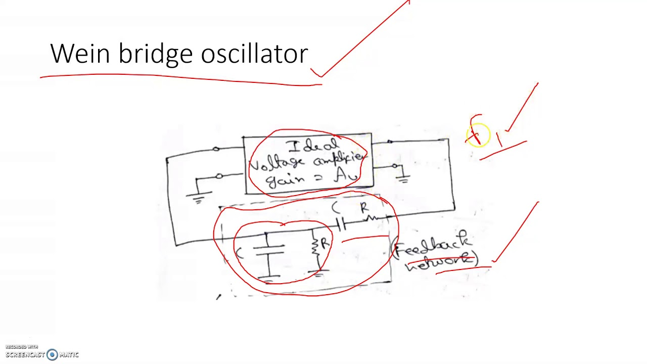Limitation of RC Oscillator