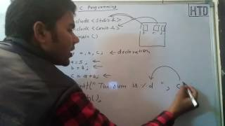 Addition of two no C programming in hindi lec - 5  Explanation of  c program