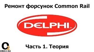 Ремонт форсунок DELPHI Common Rail. Замена управляющего клапана 9308-631c. Check Injection.(Клапана заказывал в Китае на Алиэкспресс, ссылки: Управляющий клапан форсунки Delphi (чёрный): http://goo.gl/MrASxL Упра..., 2013-11-16T19:21:50.000Z)