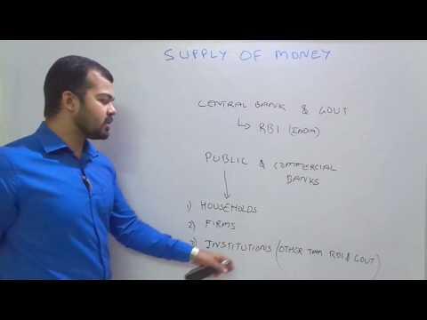 Supply of Money (by SANAT SHRIVASTAVA)
