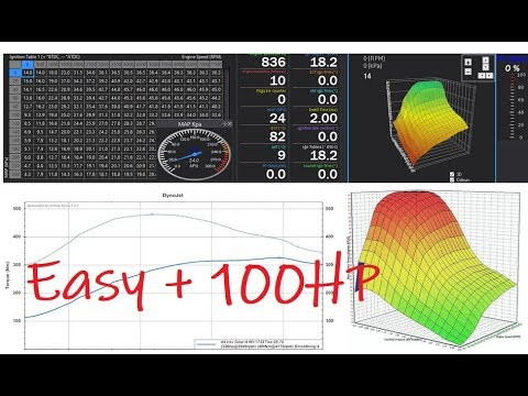 How To +100HP Subaru Impreza WRX/STi Software Optimization L English Subtitle