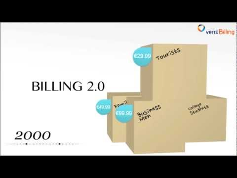 Introducing Veris Billing - truly innovative telecom billing solution!