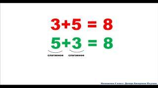 Сложение натуральных чисел. Свойства сложения. Математика 5 класс