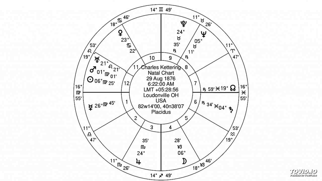 Jewish astrology virgo ascendent mercury in virgo youtube jewish astrology virgo ascendent mercury in virgo geenschuldenfo Image collections