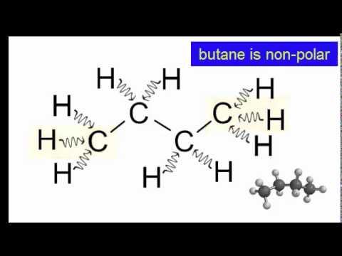 Organic Advanced 2. Intermolecular forces.