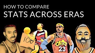 NBA stat inflation | Comparing today's players to the past