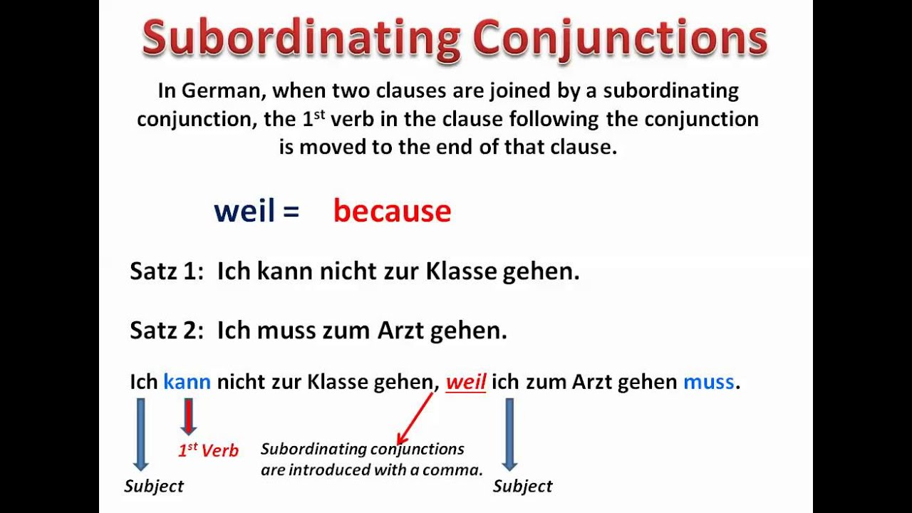 Coordinating And Subordinating Conjunctions In German Www
