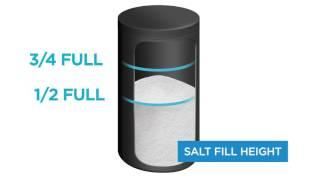 Evolve - Salt and Brine Tank Information