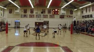 High School Volleyball Coaching - Match Review By Andor Gyulai from Volleyball1on1