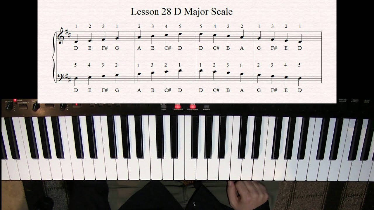 Learn how to play the D Major Scale on the Piano for ...