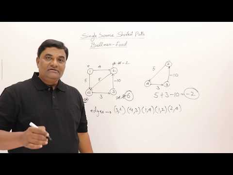 4.4 Bellman Ford Algorithm - Single Source Shortest Path - Dynamic Programming