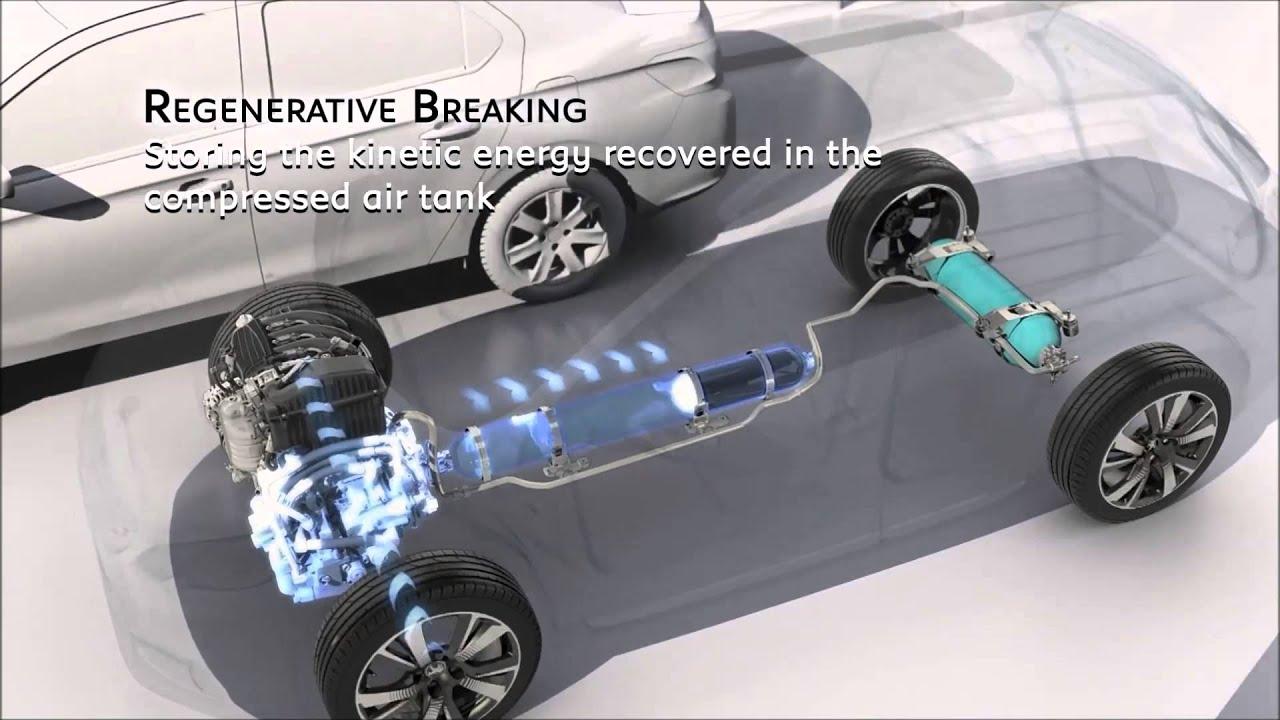 2008 HYbrid Air - se hvordan den virker!