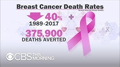 Breast cancer death rates continue to drop but cases are on the rise