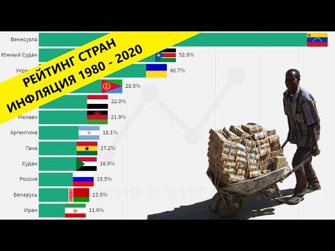 Инфляция 1980 - 2020 год. Статистика стран с самым большим уровнем инфляции в мире