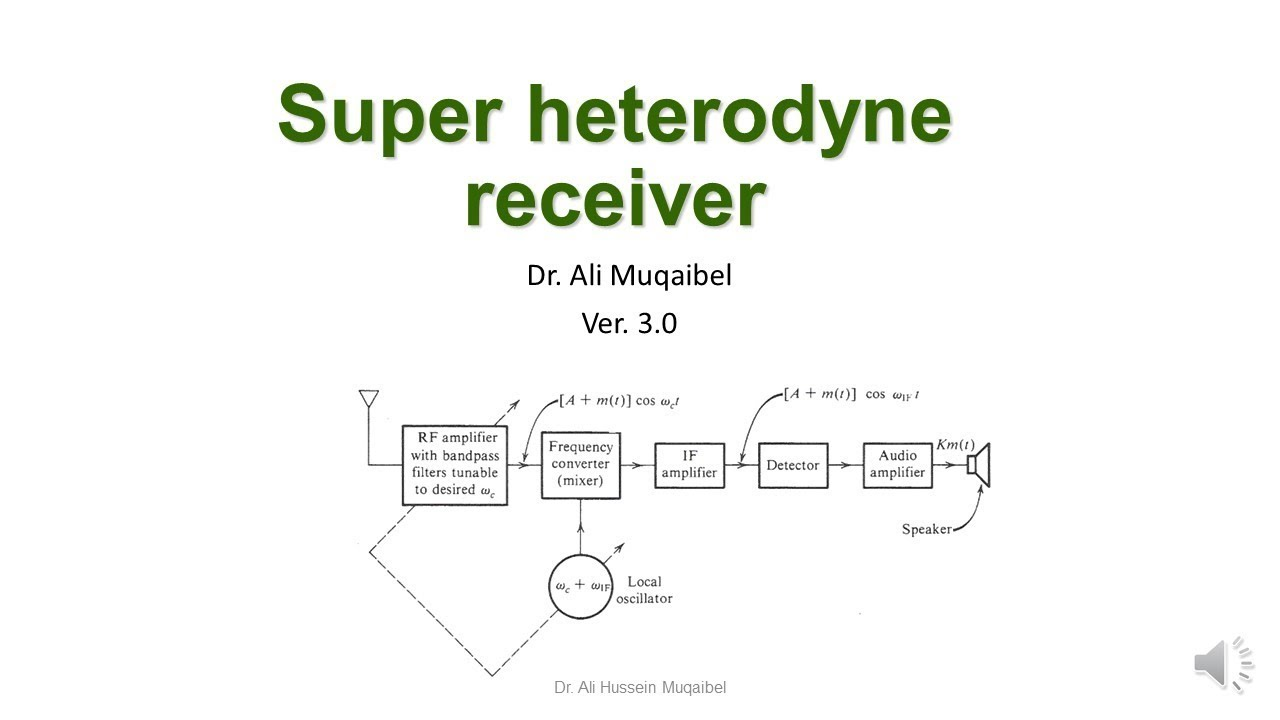 5.9 FM AM Super Heterodyne Receiver - YouTubeYouTube