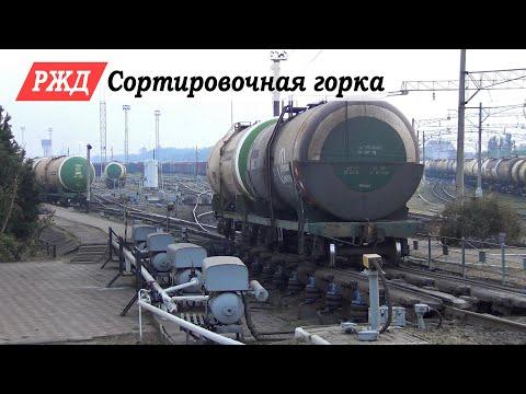 Сортировочная горка на станции Батайск (+бонус в конце)