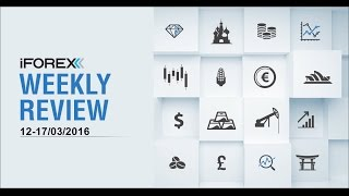 iFOREX weekly review 12-17/03/2017- Fed, USD/CAD and Nike.