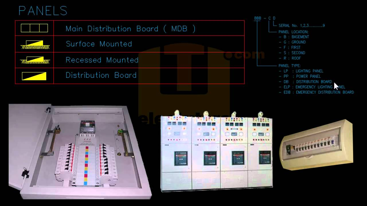 medium resolution of autocad for electrical engineers introduction to electrical drawings panels