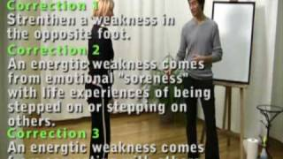 06. How Chronic Foot Pain is Reduced?  (Energy Medicine, Yuen Method, Hypnosis, NLP)