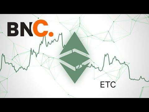 Ethereum Classic Price Analysis - 16th April 2020