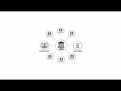 TipsGo - Innovation in digital banking