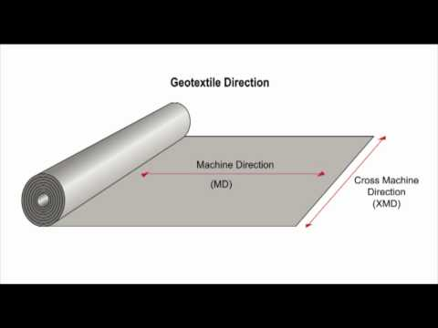 Geotextile lecture (part 3 of 4)