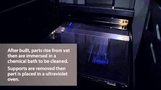 SLA - Stereolithography