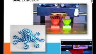 3D Printing and Libraries