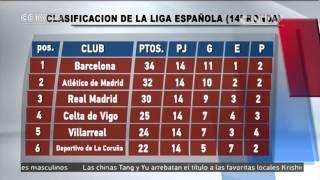 Clasificacion de la Liga española