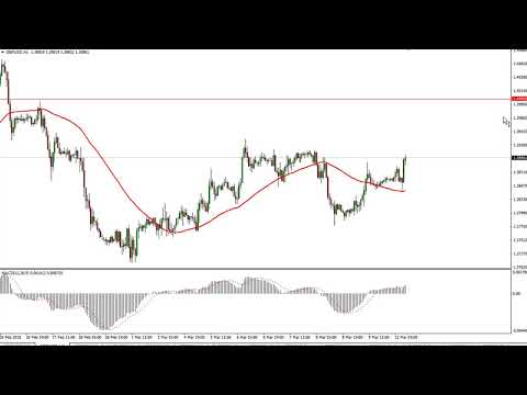 GBP/USD Technical Analysis for March 13, 2018 by FXEmpire.com