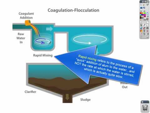 Water and Waste Water Treatment Lecture Part 1