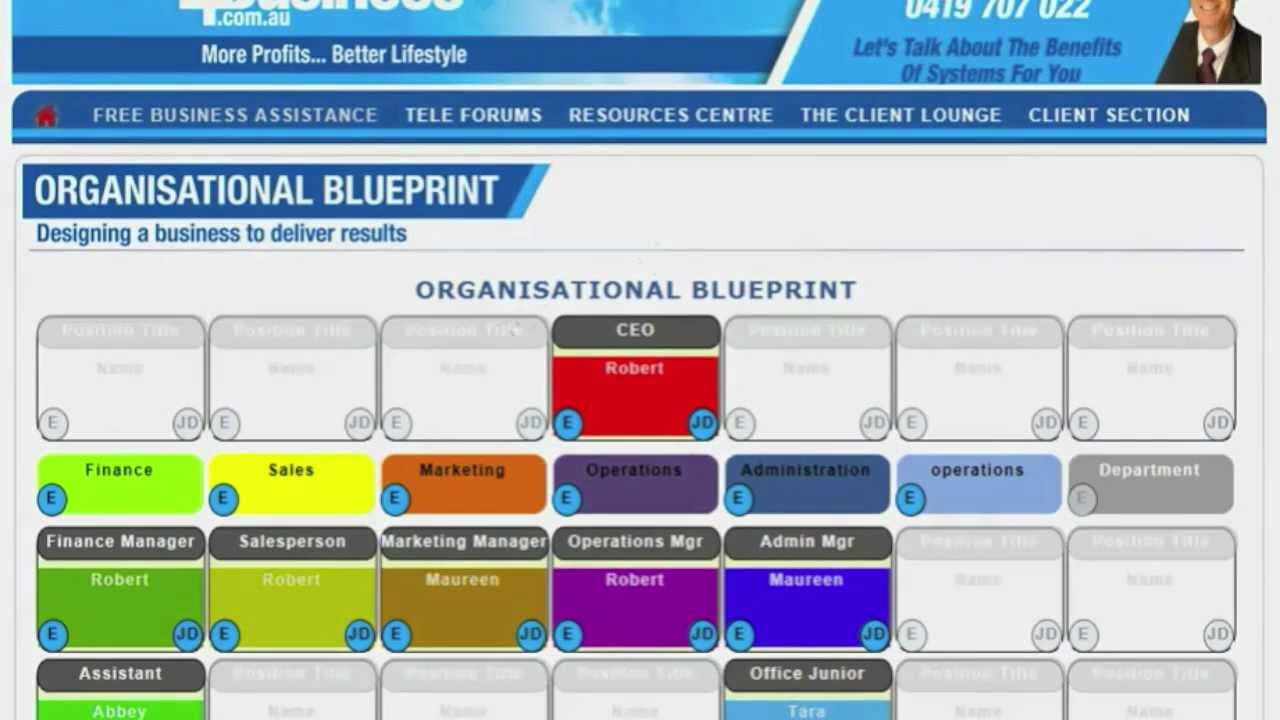 Home organisational blueprint youtube home organisational blueprint malvernweather Images