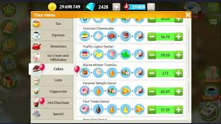 My Cafe: Recipes &amp Stories # 255 Full Recipes list Maple Syrup Update