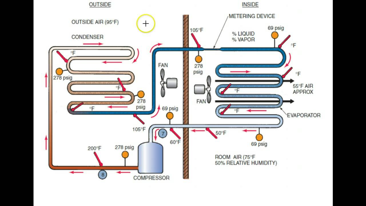 small resolution of txv ac system diagram wiring diagram for you system charging r22 txv over charge