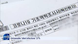 S. KOREA REPORTS 2,008 NEW CASES (News Today) l KBS WORLD TV 210917