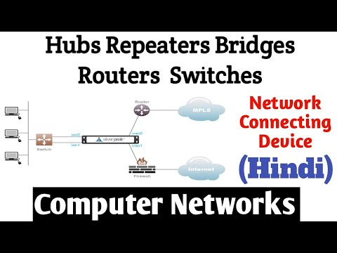 Repeaters,Hubs,Bridges,Routers,Gateway,Switches In Hindi |Network Connecting Device|Computer Network