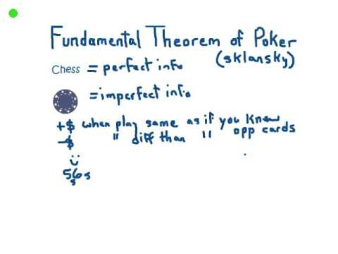 Fundamental Theorem of Poker