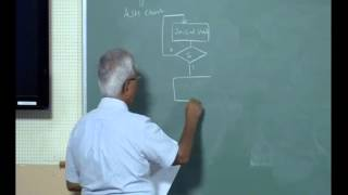 Mod-01 Lec-24 Algorithmic Statemachines Introduction & Examples